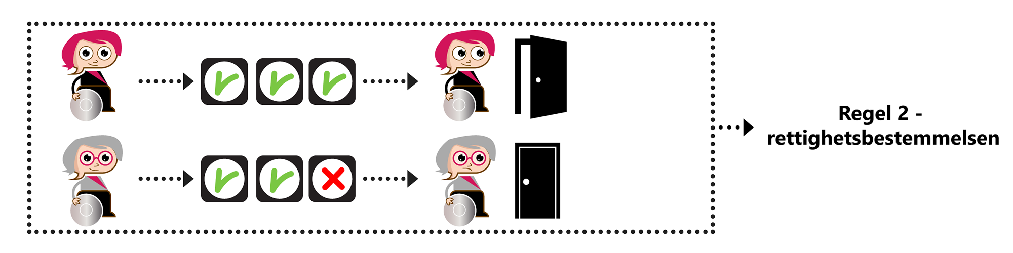 Illustrasjon til del 5-2 - Snakk om BPA