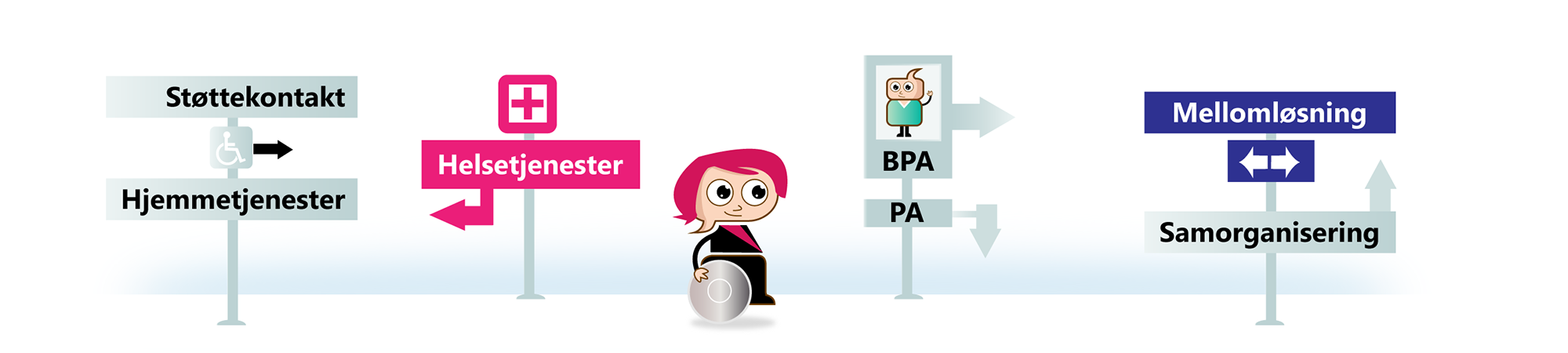 Illustrasjon til test del 10 - Snakk om BPA