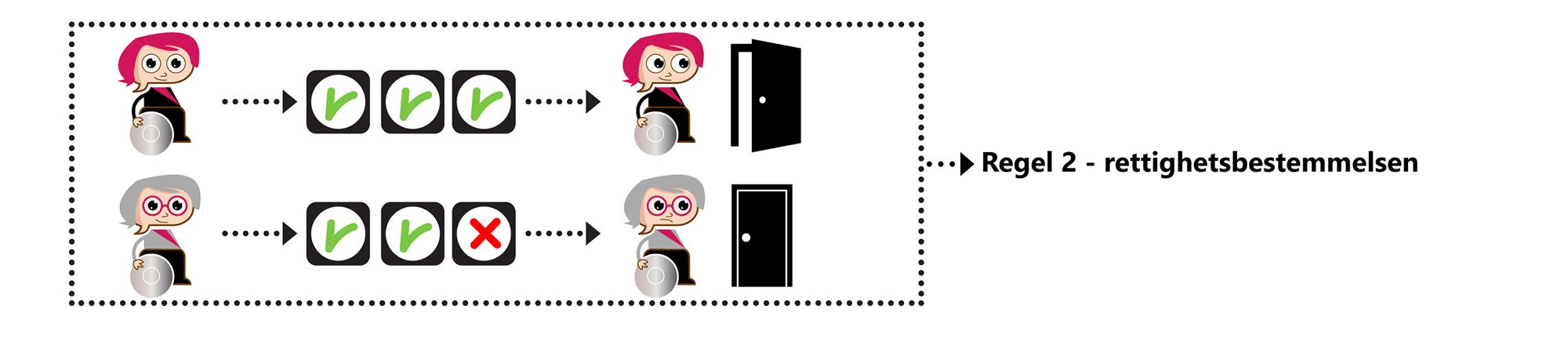 Illustrasjon til test del 5-2 - Snakk om BPA